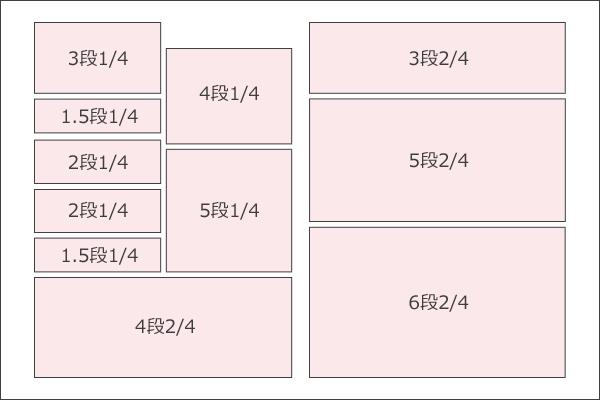 『ディースター』(関東版)枠サイズ表