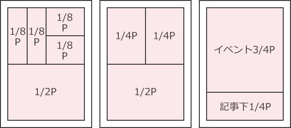 プリティ枠サイズ表
